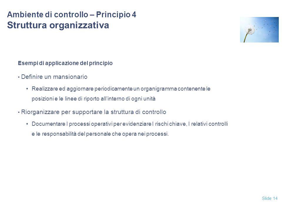 Slide 14 Ambiente di controllo – Principio 4 Struttura organizzativa Esempi di applicazione del principio Definire un mansionario Realizzare ed aggior