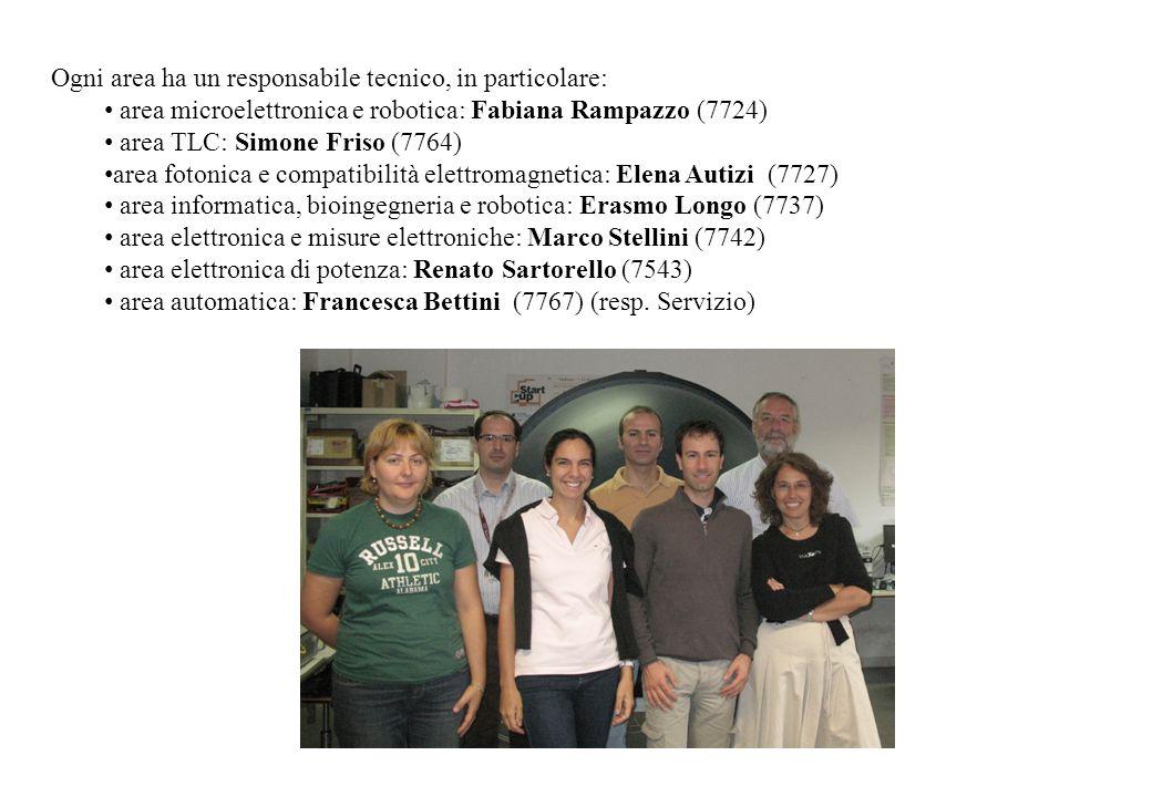 Ogni area ha un responsabile tecnico, in particolare: area microelettronica e robotica: Fabiana Rampazzo (7724) area TLC: Simone Friso (7764) area fot