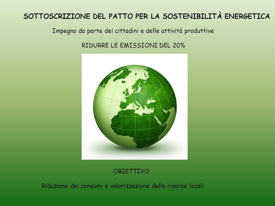 SOTTOSCRIZIONE DEL PATTO PER LA SOSTENIBILITÀ ENERGETICA OBIETTIVO Riduzione dei consumi e valorizzazione delle risorse locali Impegno da parte dei cittadini e delle attività produttive RIDURRE LE EMISSIONI DEL 20%