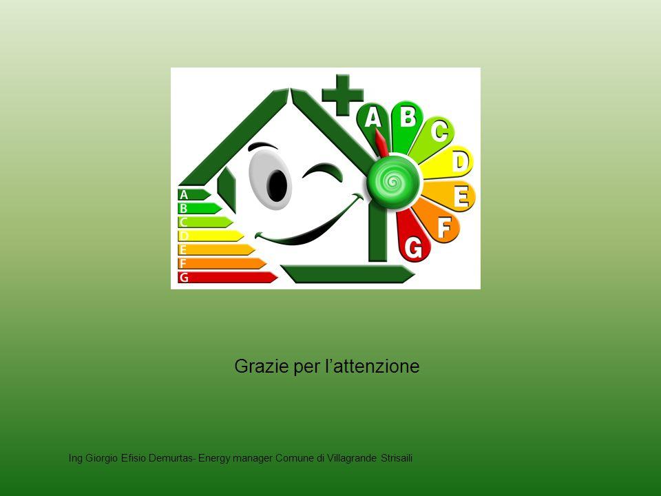 Grazie per l'attenzione Ing Giorgio Efisio Demurtas- Energy manager Comune di Villagrande Strisaili