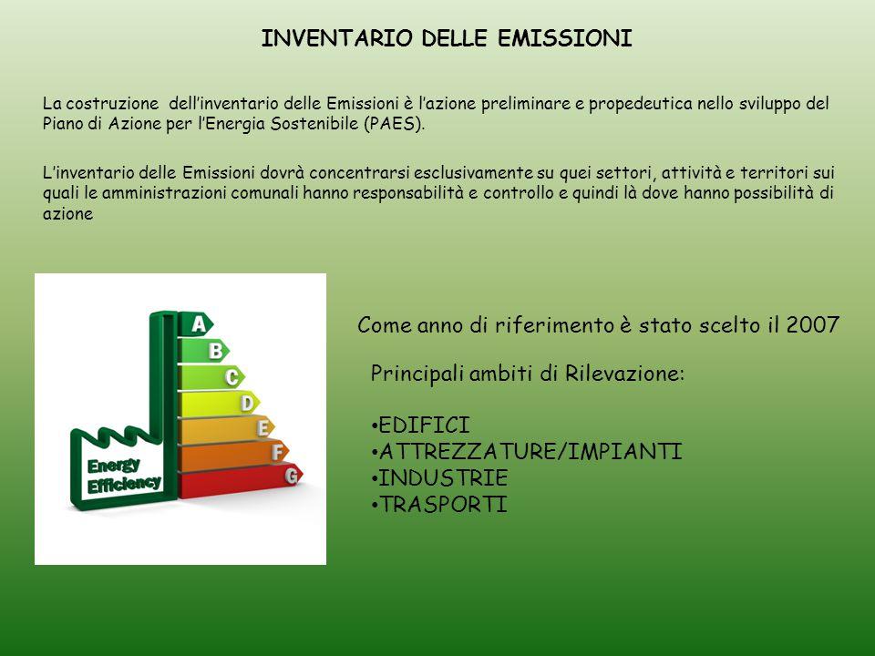 INVENTARIO DELLE EMISSIONI La costruzione dell'inventario delle Emissioni è l'azione preliminare e propedeutica nello sviluppo del Piano di Azione per l'Energia Sostenibile (PAES).