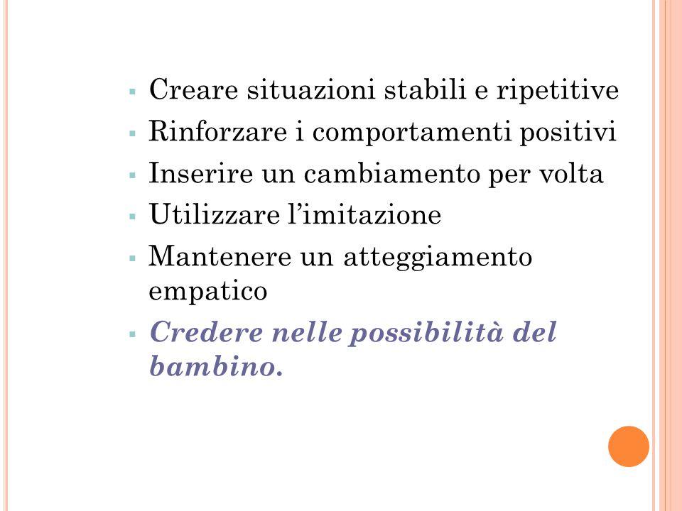  Creare situazioni stabili e ripetitive  Rinforzare i comportamenti positivi  Inserire un cambiamento per volta  Utilizzare l'imitazione  Mantene