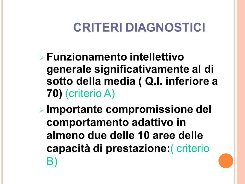 CRITERI DIAGNOSTICI  Funzionamento intellettivo generale significativamente al di sotto della media ( Q.I. inferiore a 70) (criterio A)  Importante
