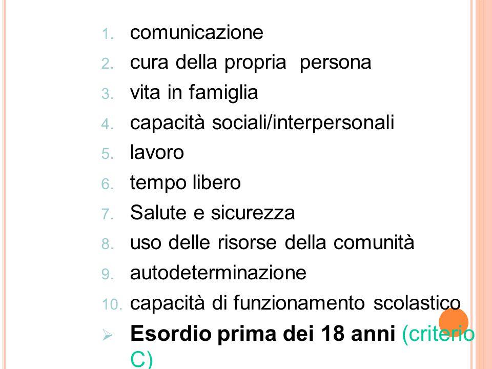 1. comunicazione 2. cura della propria persona 3. vita in famiglia 4. capacità sociali/interpersonali 5. lavoro 6. tempo libero 7. Salute e sicurezza