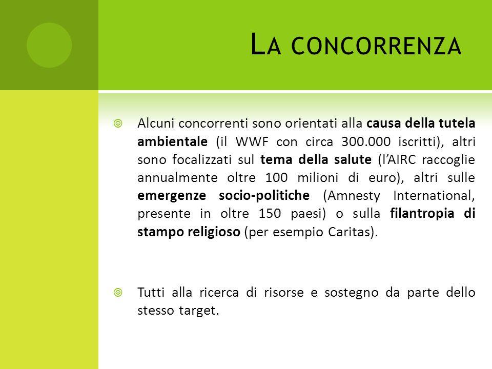 R ISORSE 1,7 milioni di euro 2,5 milioni di euro 3,2 milioni di euro 3,9 milioni di euro TOTALE ENTRATE: 11,3 MILIONI DI EURO