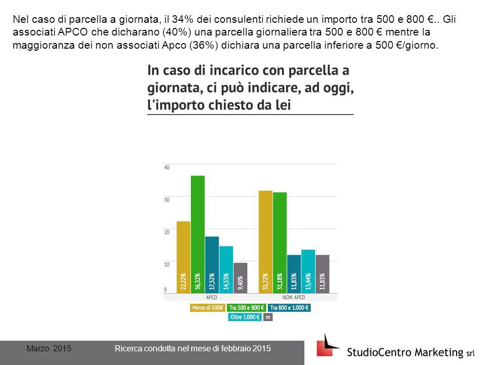 Marzo 2015 Ricerca condotta nel mese di febbraio 2015 Nel caso di parcella a giornata, il 34% dei consulenti richiede un importo tra 500 e 800 €..