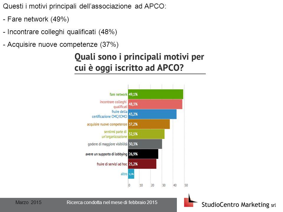 Marzo 2015 Ricerca condotta nel mese di febbraio 2015 Questi i motivi principali dell'associazione ad APCO: - Fare network (49%) - Incontrare colleghi qualificati (48%) - Acquisire nuove competenze (37%)
