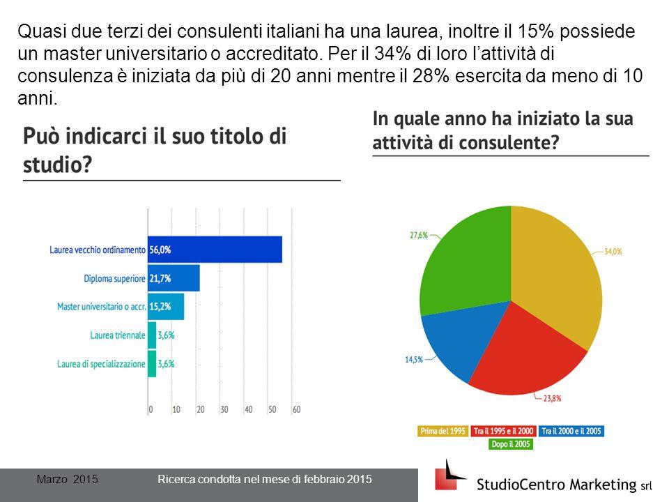 Marzo 2015 Ricerca condotta nel mese di febbraio 2015 Quasi due terzi dei consulenti italiani ha una laurea, inoltre il 15% possiede un master universitario o accreditato.