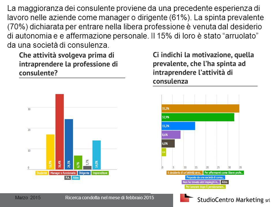 Marzo 2015 Ricerca condotta nel mese di febbraio 2015 La maggioranza dei consulente proviene da una precedente esperienza di lavoro nelle aziende come manager o dirigente (61%).