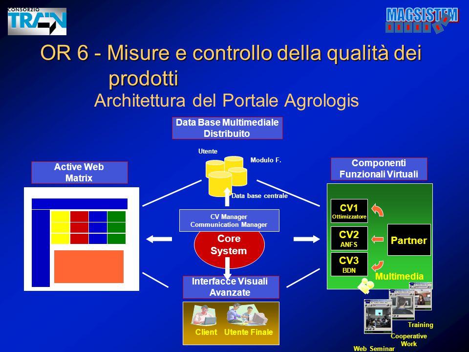 Architettura del Portale Agrologis Utente Modulo F.