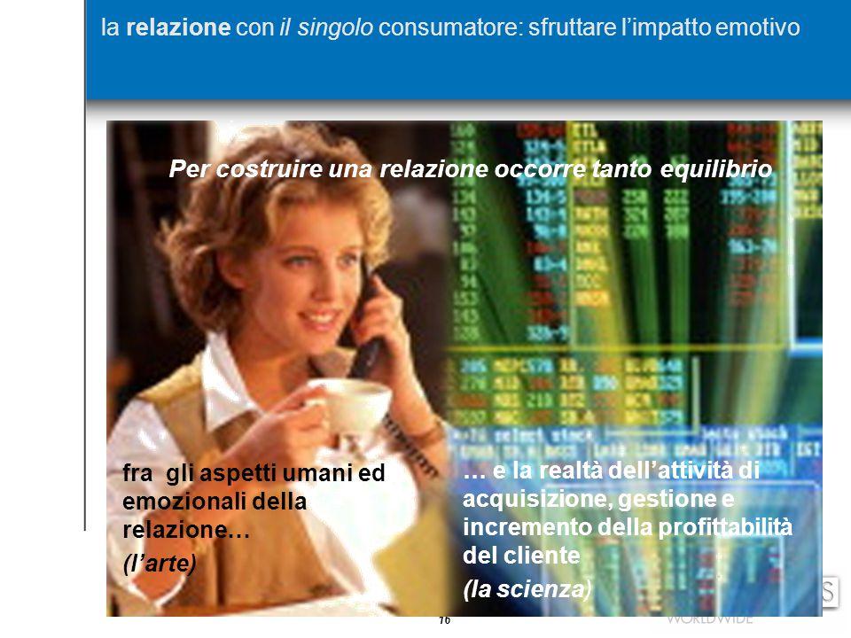 16 la relazione con il singolo consumatore: sfruttare l'impatto emotivo Per costruire una relazione occorre tanto equilibrio fra gli aspetti umani ed