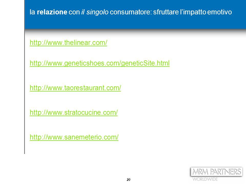 20 la relazione con il singolo consumatore: sfruttare l'impatto emotivo http://www.thelinear.com/ http://www.geneticshoes.com/geneticSite.html http://