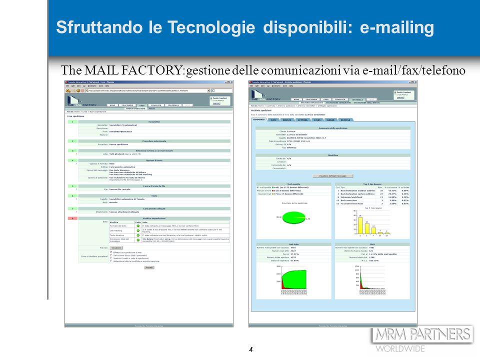 4 The MAIL FACTORY:gestione delle comunicazioni via e-mail/fax/telefono Sfruttando le Tecnologie disponibili: e-mailing