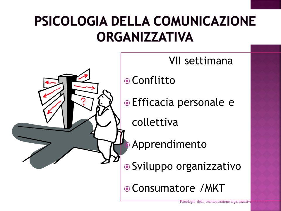 VII settimana  Conflitto  Efficacia personale e collettiva  Apprendimento  Sviluppo organizzativo  Consumatore /MKT Psicologia della comunicazion