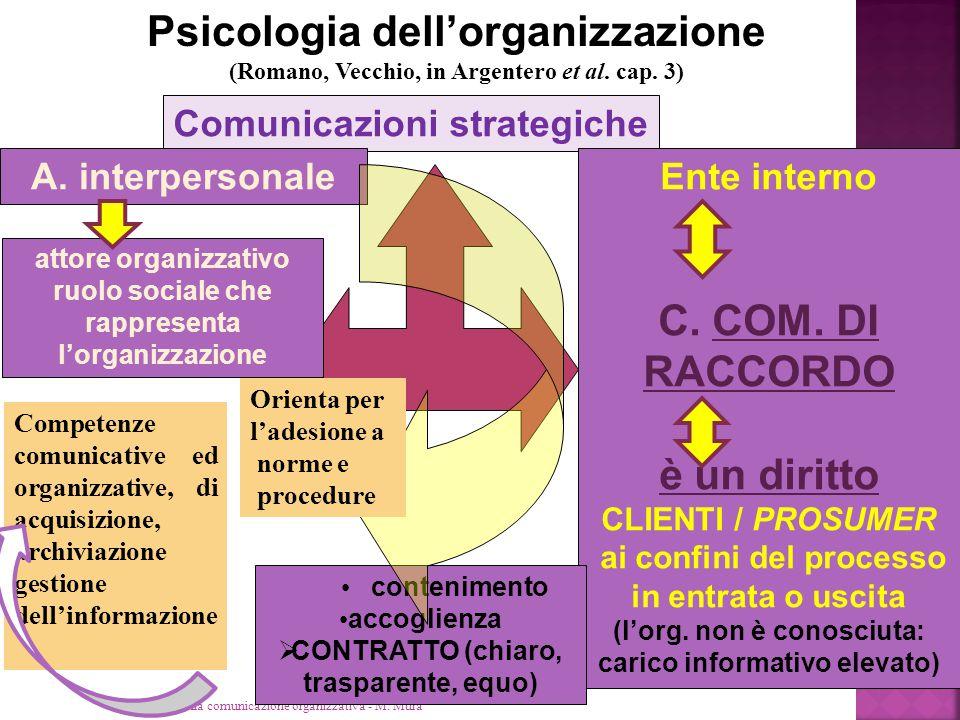 Psicologia della comunicazione organizzativa - M. Mura Psicologia dell'organizzazione (Romano, Vecchio, in Argentero et al. cap. 3) Comunicazioni stra