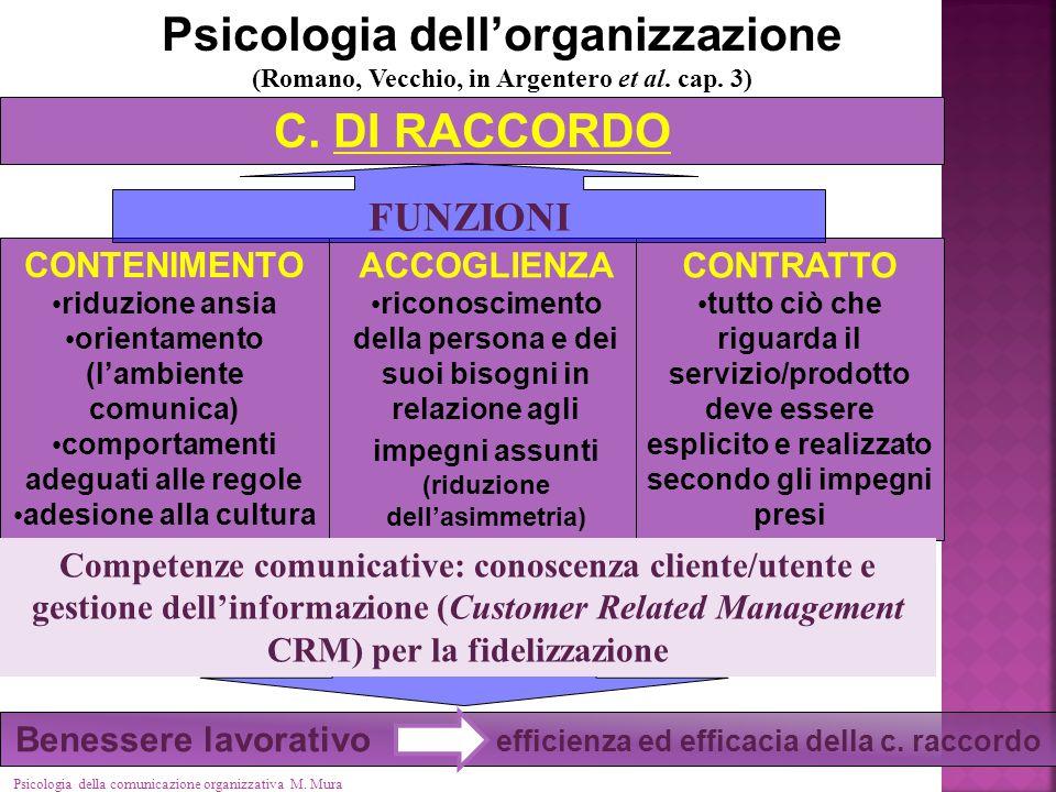 Psicologia della comunicazione organizzativa M. Mura Psicologia dell'organizzazione (Romano, Vecchio, in Argentero et al. cap. 3) C. DI RACCORDO CONTE