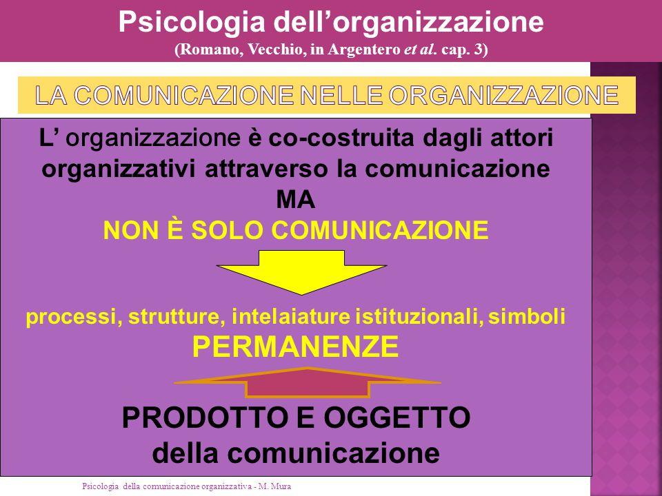 Psicologia della comunicazione organizzativa - M. Mura Psicologia dell'organizzazione (Romano, Vecchio, in Argentero et al. cap. 3) L' organizzazione