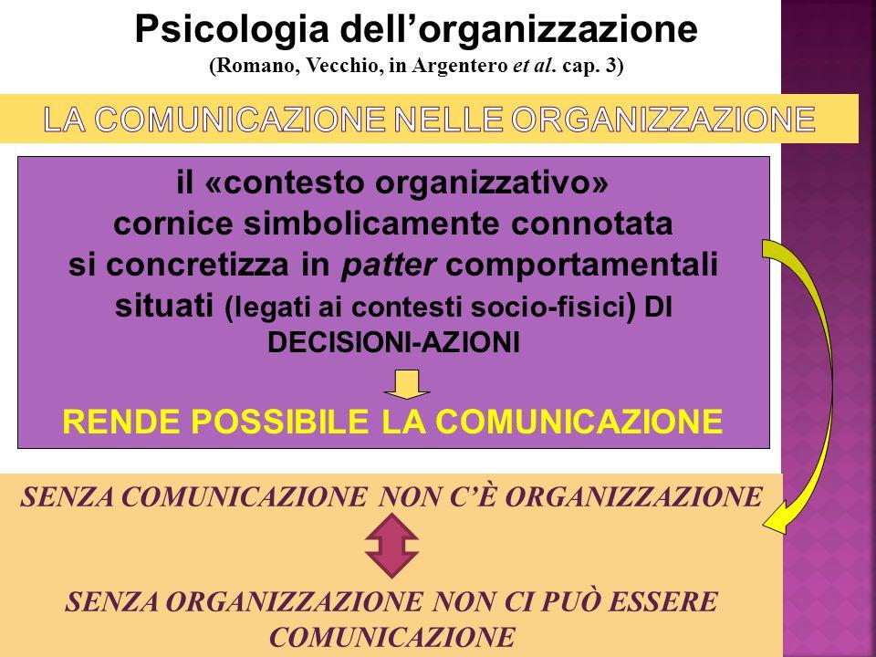 Psicologia della comunicazione organizzativa M. Mura Psicologia dell'organizzazione (Romano, Vecchio, in Argentero et al. cap. 3) il «contesto organiz
