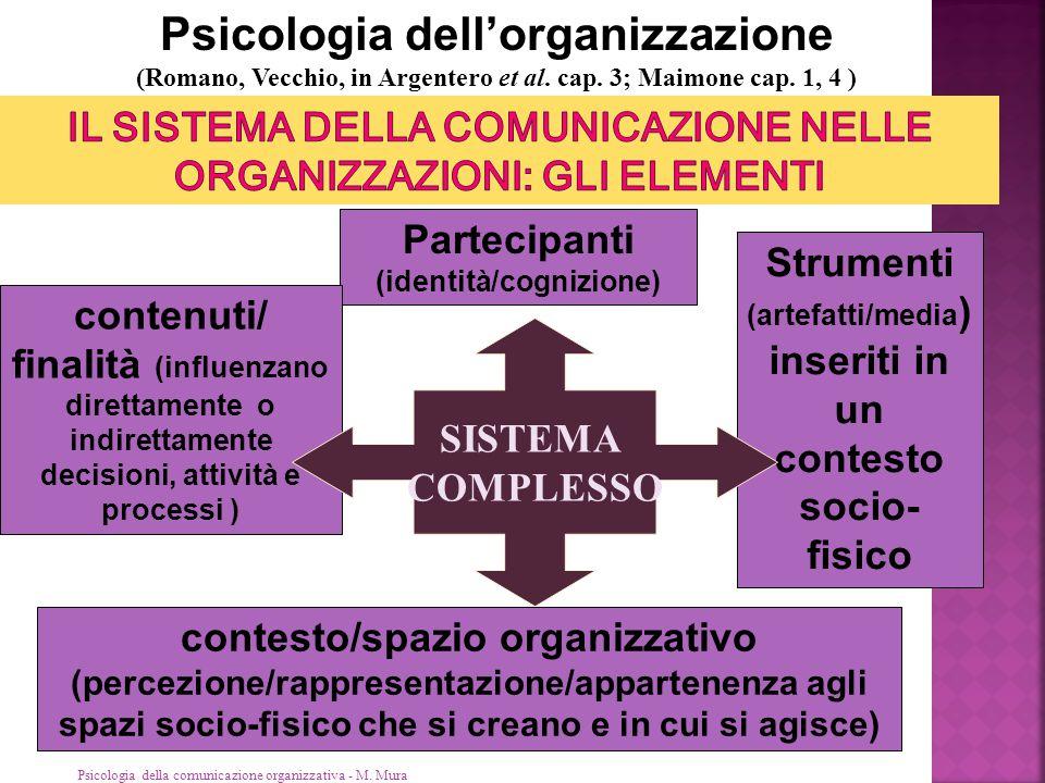 Psicologia della comunicazione organizzativa - M. Mura Psicologia dell'organizzazione (Romano, Vecchio, in Argentero et al. cap. 3; Maimone cap. 1, 4