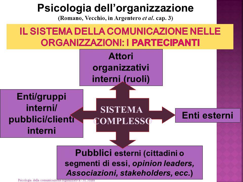 Psicologia della comunicazione organizzativa - M. Mura Psicologia dell'organizzazione (Romano, Vecchio, in Argentero et al. cap. 3) Attori organizzati