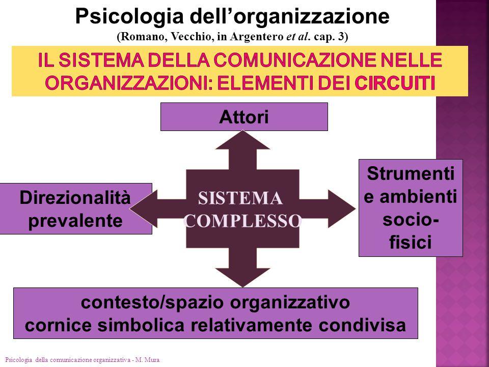 Psicologia della comunicazione organizzativa - M. Mura Psicologia dell'organizzazione (Romano, Vecchio, in Argentero et al. cap. 3) Attori Direzionali