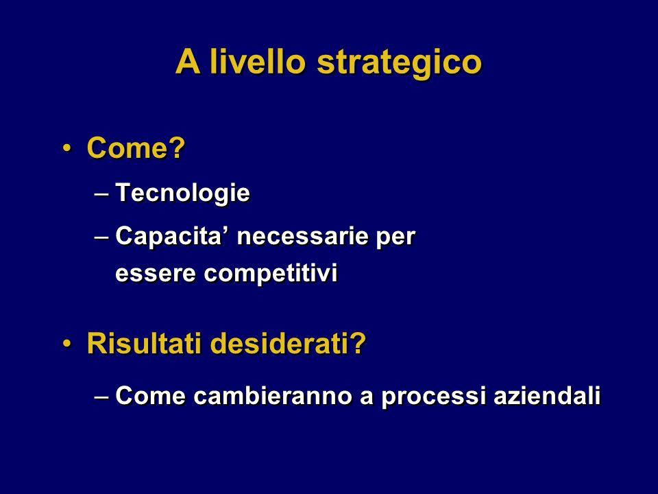 –Tecnologie –Capacita' necessarie per essere competitivi –Tecnologie –Capacita' necessarie per essere competitivi A livello strategico Come? Risultati