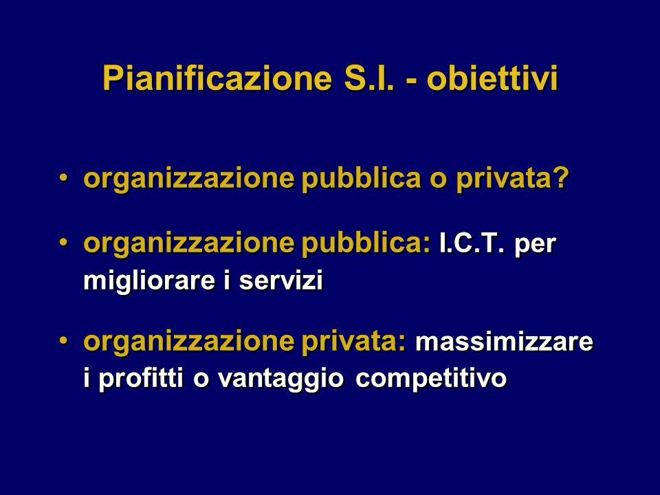 organizzazione pubblica: I.C.T. per migliorare i servizi organizzazione privata: massimizzare i profitti o vantaggio competitivo organizzazione pubbli