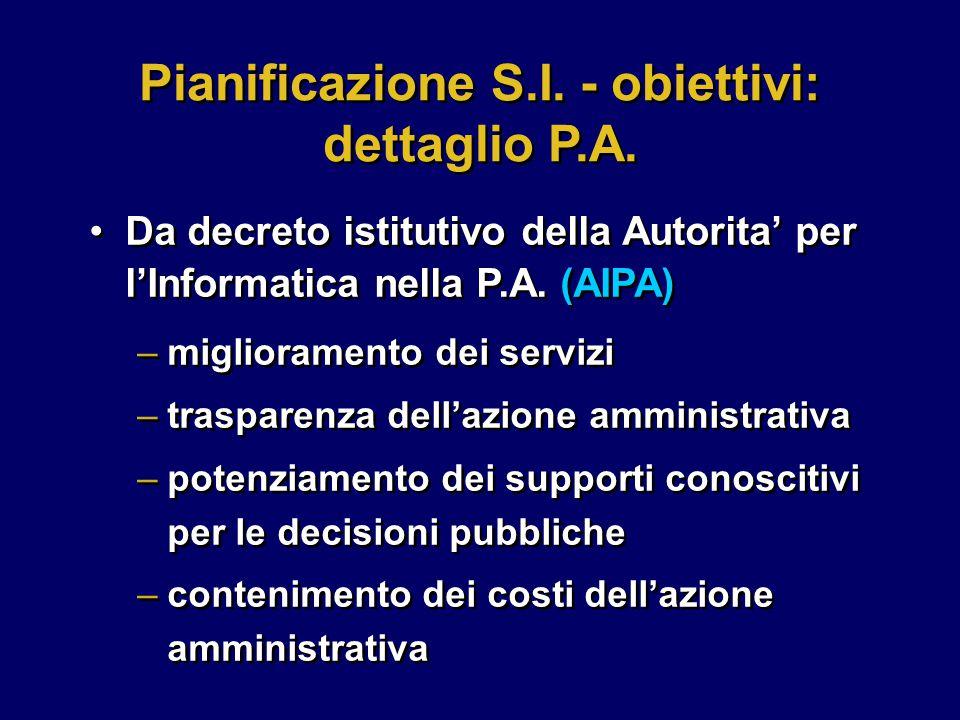 –miglioramento dei servizi –trasparenza dell'azione amministrativa –potenziamento dei supporti conoscitivi per le decisioni pubbliche –contenimento de