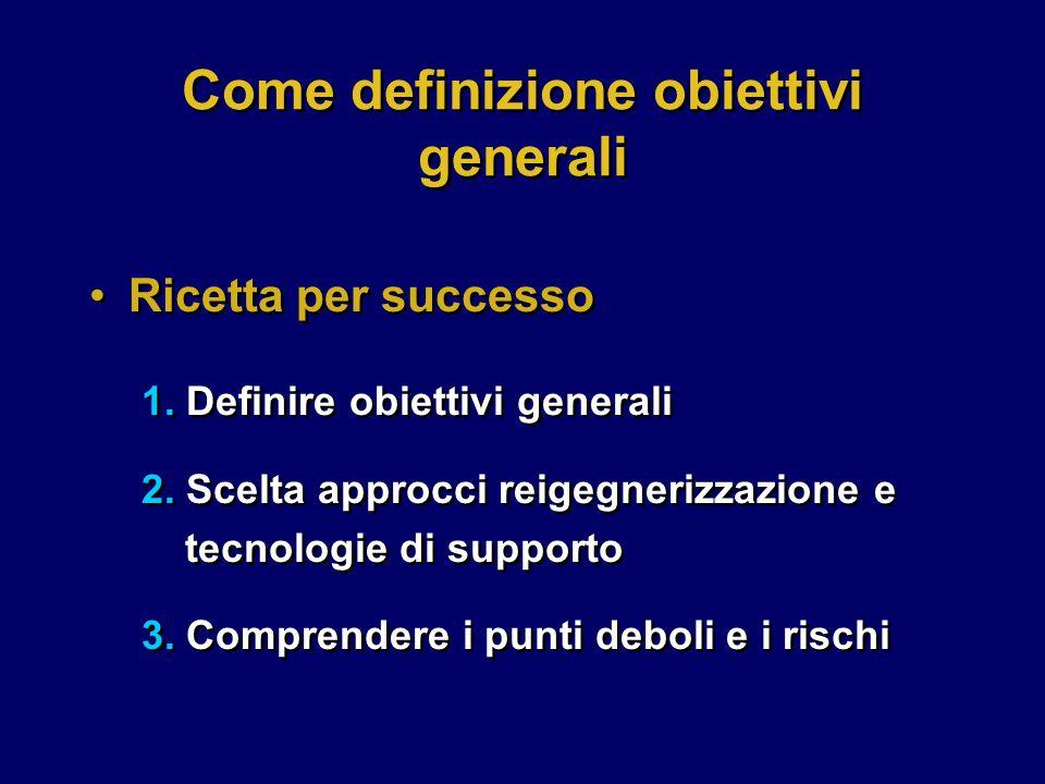 1. Definire obiettivi generali 2. Scelta approcci reigegnerizzazione e tecnologie di supporto 3. Comprendere i punti deboli e i rischi 1. Definire obi