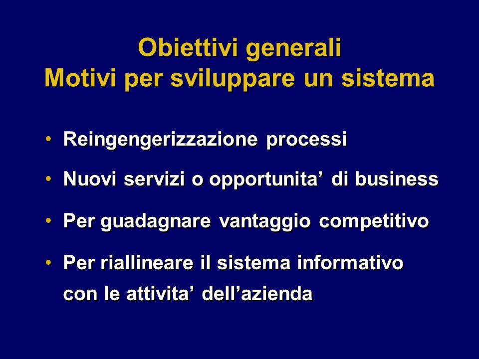 Nuovi servizi o opportunita' di business Per guadagnare vantaggio competitivo Per riallineare il sistema informativo con le attivita' dell'azienda Nuo