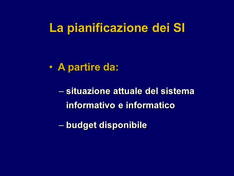 La pianificazione dei SI A partire da: –situazione attuale del sistema informativo e informatico –budget disponibile –situazione attuale del sistema informativo e informatico –budget disponibile
