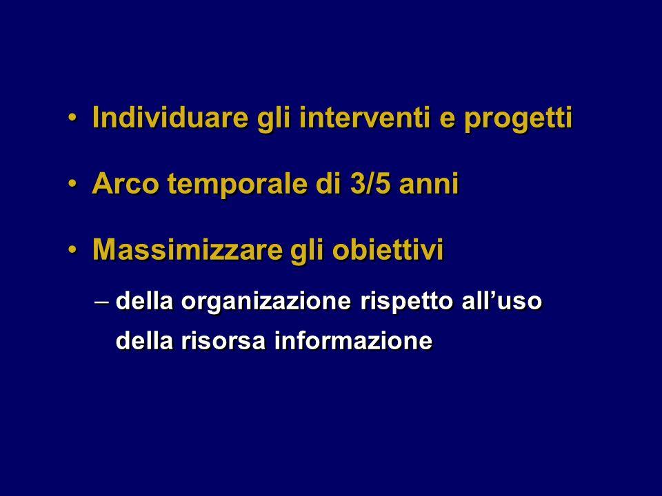 Individuare gli interventi e progetti Arco temporale di 3/5 anni Massimizzare gli obiettivi –della organizazione rispetto all'uso della risorsa informazione
