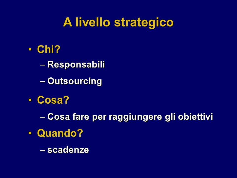 Cosa? –Cosa fare per raggiungere gli obiettivi Quando? –scadenze Cosa? –Cosa fare per raggiungere gli obiettivi Quando? –scadenze A livello strategico