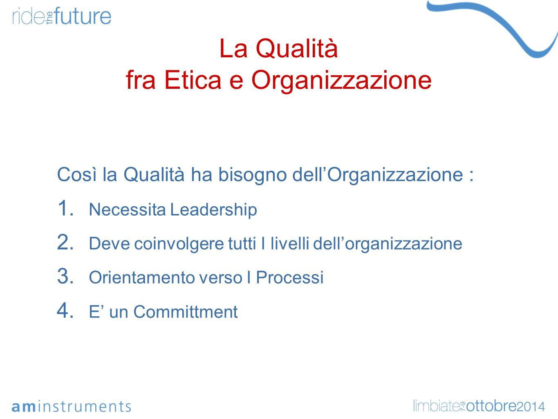 La Qualità fra Etica e Organizzazione Così la Qualità ha bisogno dell'Organizzazione : 1.