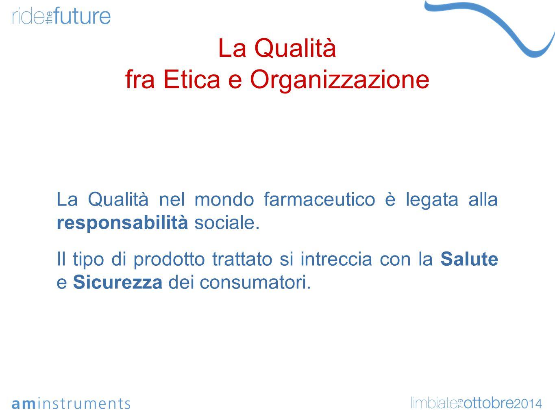 La Qualità fra Etica e Organizzazione La Qualità nel mondo farmaceutico è legata alla responsabilità sociale.