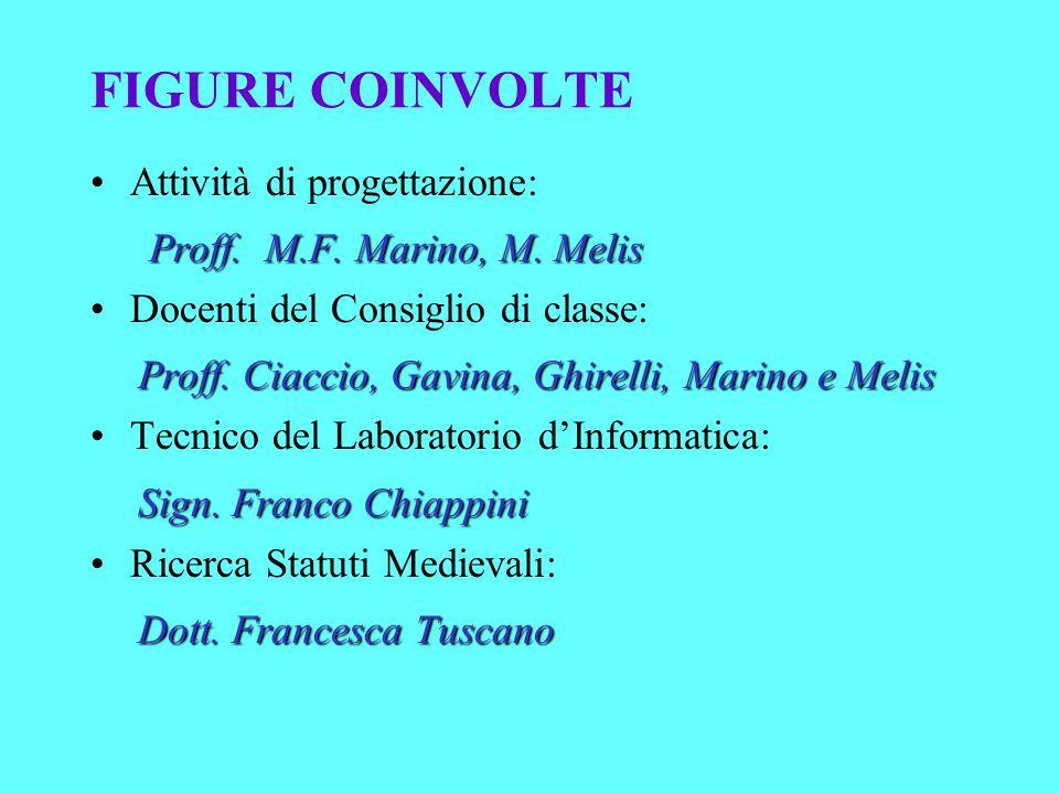 FIGURE COINVOLTE Attività di progettazione: Proff. M.F. Marino, M. Melis Docenti del Consiglio di classe: Proff. Ciaccio, Gavina, Ghirelli, Marino e M