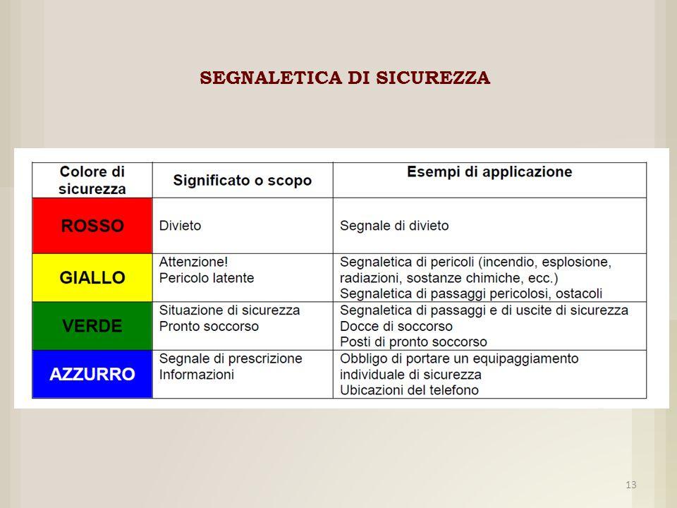 SEGNALETICA DI SICUREZZA 13