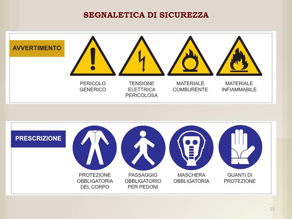 SEGNALETICA DI SICUREZZA 15