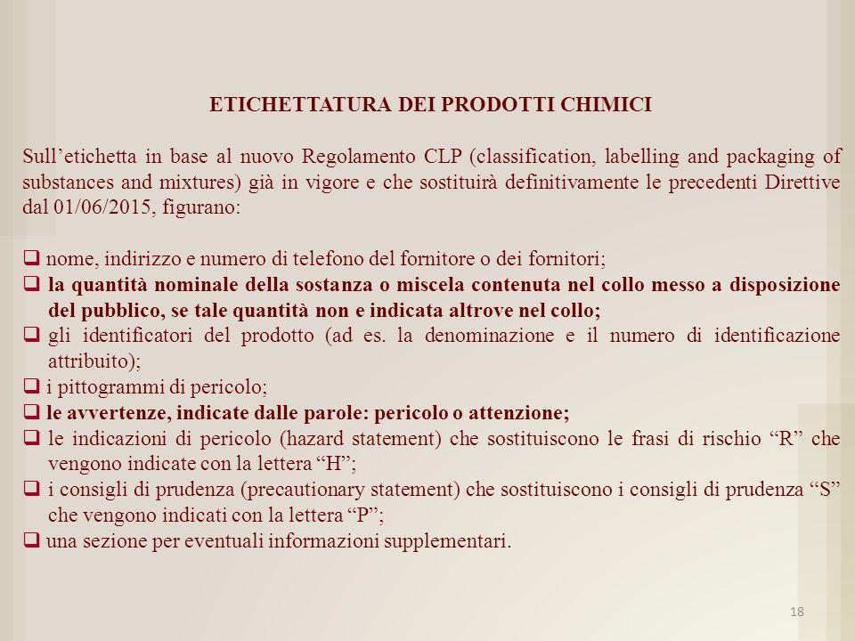 ETICHETTATURA DEI PRODOTTI CHIMICI Sull'etichetta in base al nuovo Regolamento CLP (classification, labelling and packaging of substances and mixtures