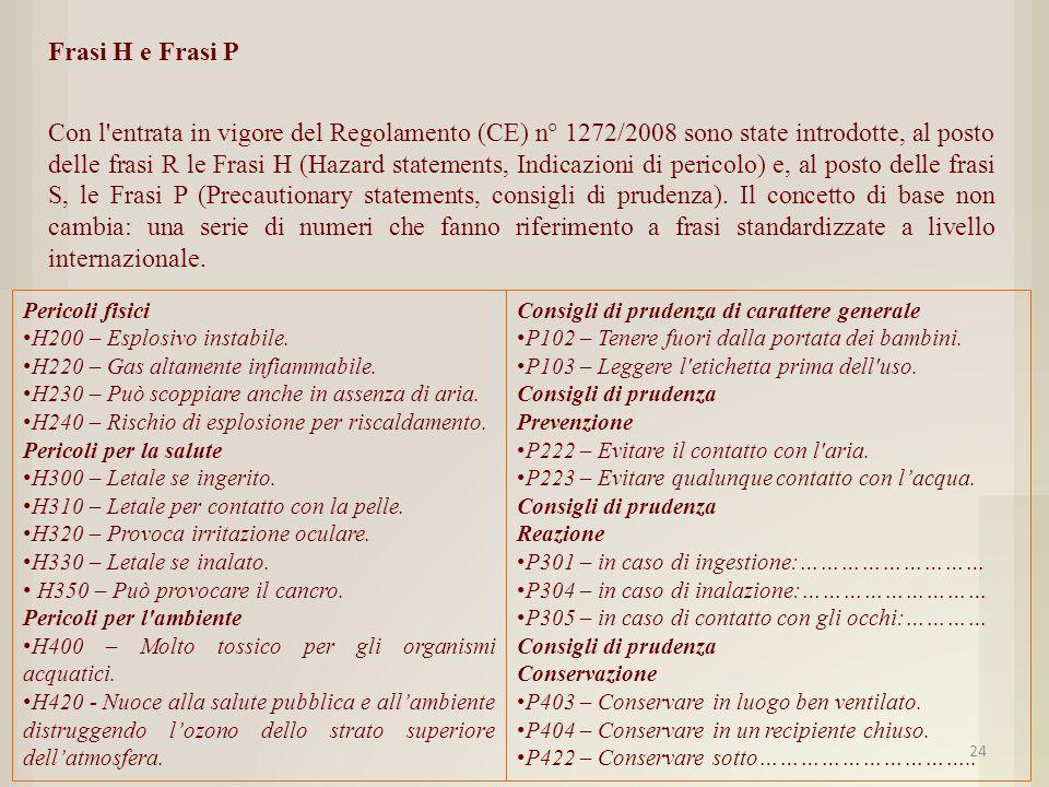 Frasi H e Frasi P Con l'entrata in vigore del Regolamento (CE) n° 1272/2008 sono state introdotte, al posto delle frasi R le Frasi H (Hazard statement