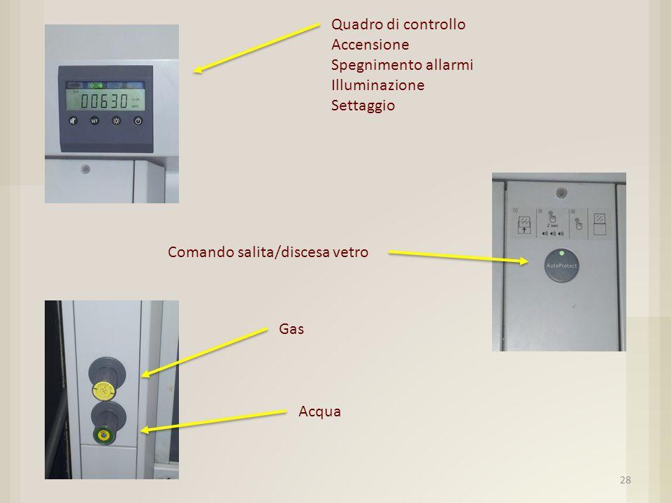 28 Comando salita/discesa vetro Quadro di controllo Accensione Spegnimento allarmi Illuminazione Settaggio Gas Acqua