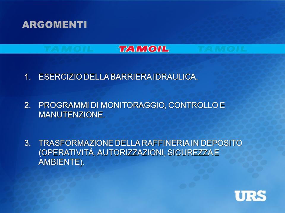 ARGOMENTI 1.ESERCIZIO DELLA BARRIERA IDRAULICA. 2.PROGRAMMI DI MONITORAGGIO, CONTROLLO E MANUTENZIONE. 3.TRASFORMAZIONE DELLA RAFFINERIA IN DEPOSITO (