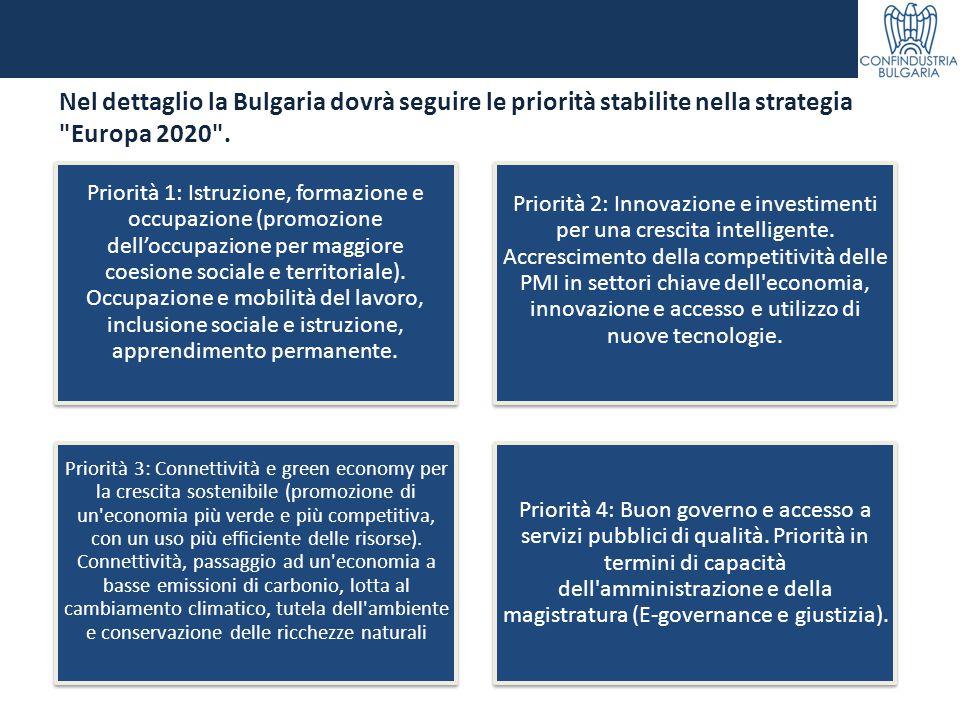 Nel dettaglio la Bulgaria dovrà seguire le priorità stabilite nella strategia Europa 2020 .