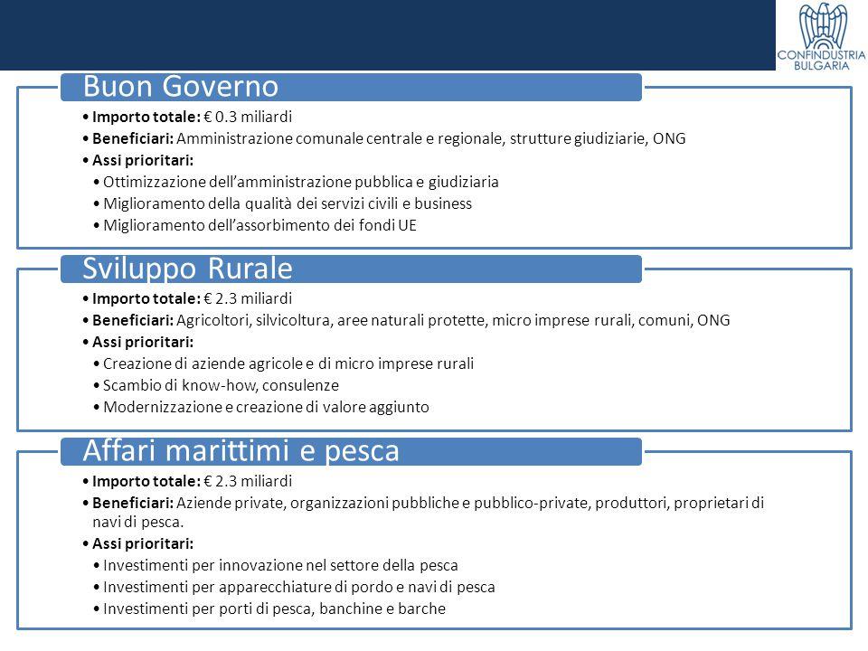 Importo totale: € 0.3 miliardi Beneficiari: Amministrazione comunale centrale e regionale, strutture giudiziarie, ONG Assi prioritari: Ottimizzazione