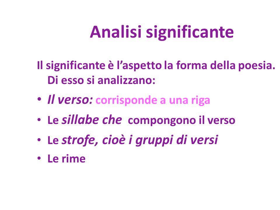 poesia Analisi significante Forma aspetto Analisi significato Nuclei semantici/ tematici espressi nelle strofe e/o periodi