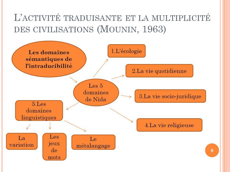 L' ACTIVITÉ TRADUISANTE ET LA MULTIPLICITÉ DES CIVILISATIONS (M OUNIN, 1963) Les 5 domaines de Nida Les domaines sémantiques de l'intraducibilité 1.L'