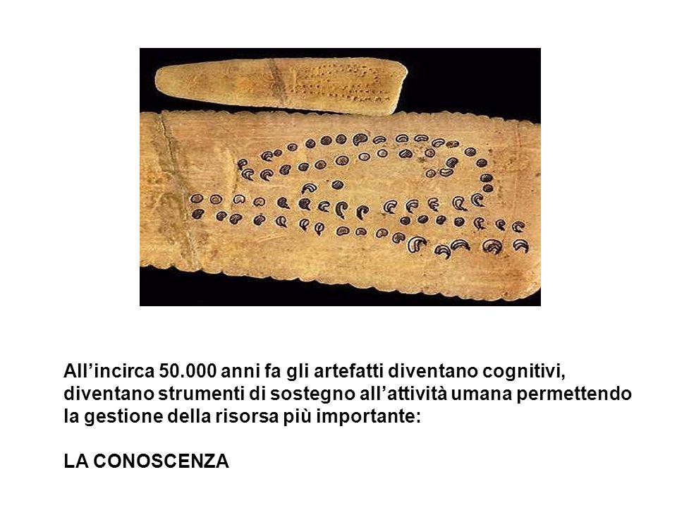 All'incirca 50.000 anni fa gli artefatti diventano cognitivi, diventano strumenti di sostegno all'attività umana permettendo la gestione della risorsa
