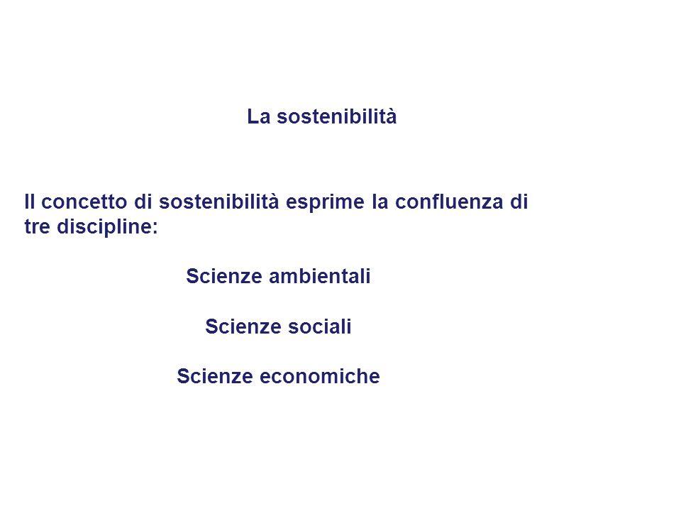 La sostenibilità Il concetto di sostenibilità esprime la confluenza di tre discipline: Scienze ambientali Scienze sociali Scienze economiche