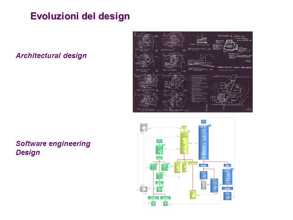 Evoluzioni del design Architectural design Software engineering Design