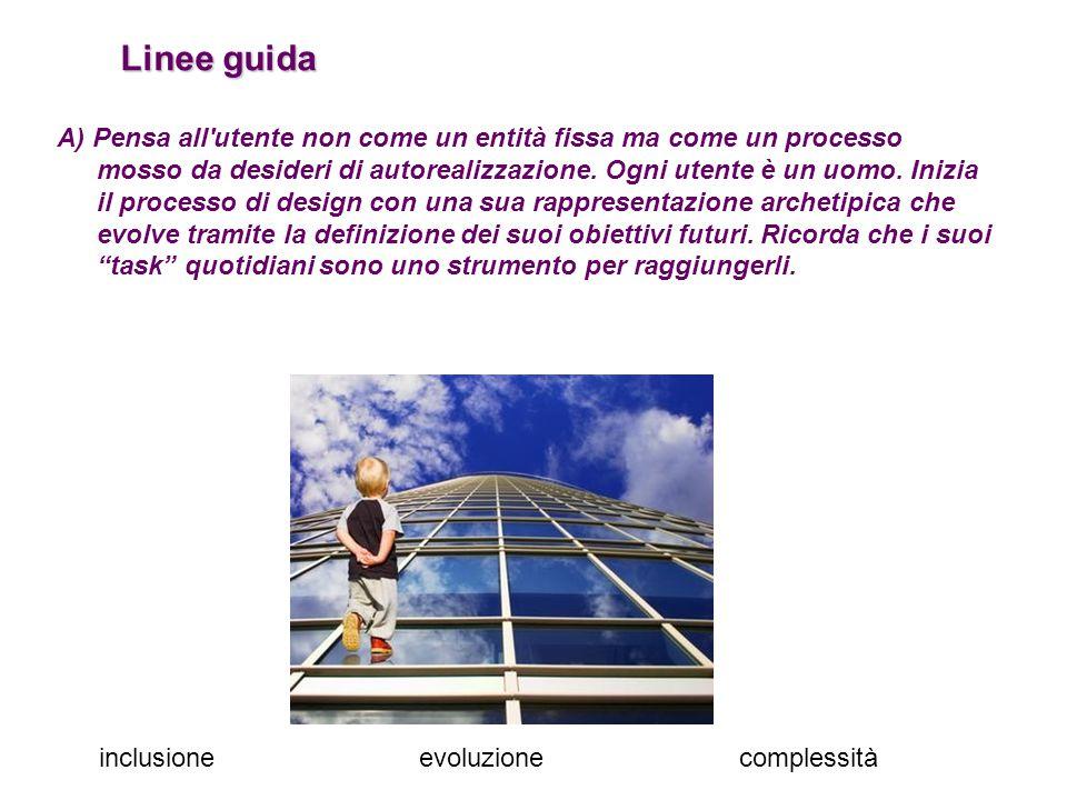 Linee guida Linee guida A) Pensa all'utente non come un entità fissa ma come un processo mosso da desideri di autorealizzazione. Ogni utente è un uomo